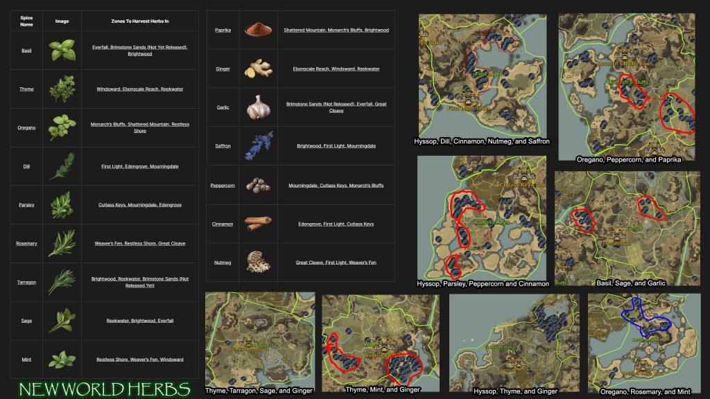 lmxc7rf 1 1024x576 - Где искать травы (Herbs) Инфографика